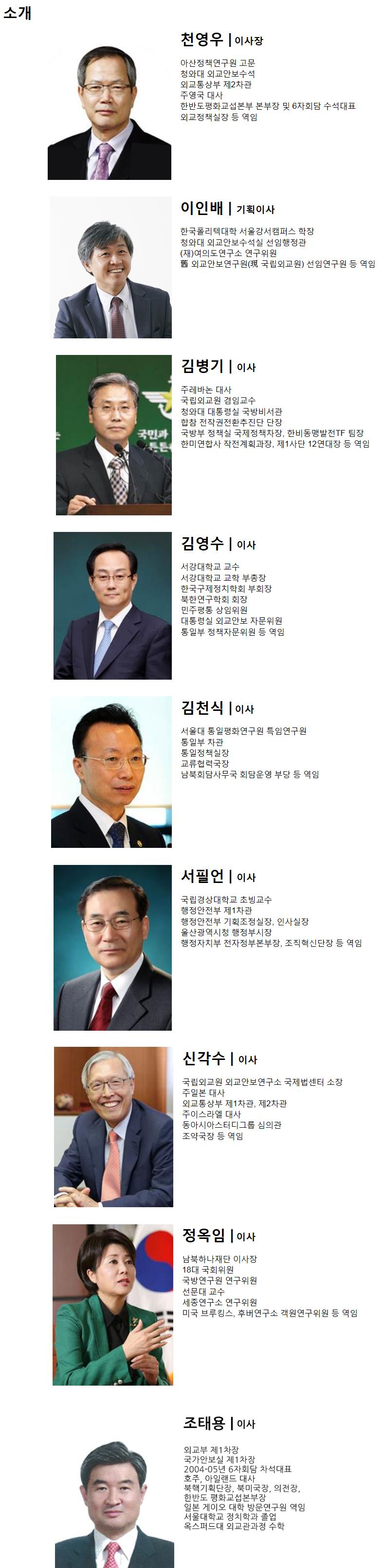조직도2020_profile.png